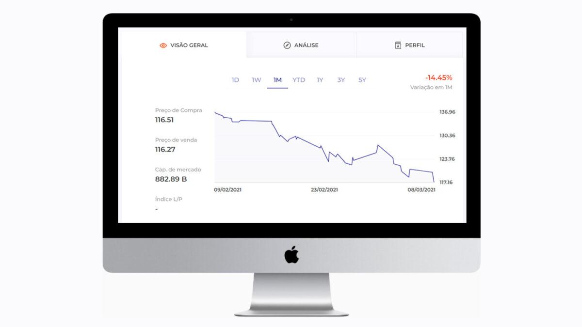 Apple pierde $ 2 billones de capitalización de mercado por primera vez en 2021