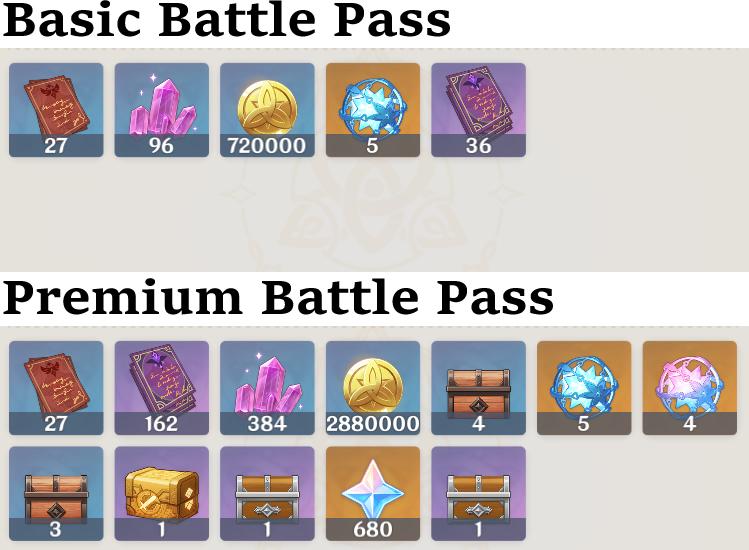 Comparación de las recompensas del Pase de batalla en Genshin Impact