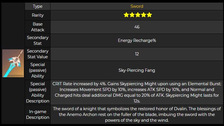 nueva arma de 5 estrellas, espada destacada
